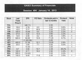 20130118financials