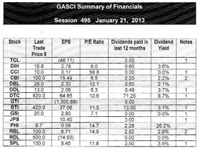 20130125financials