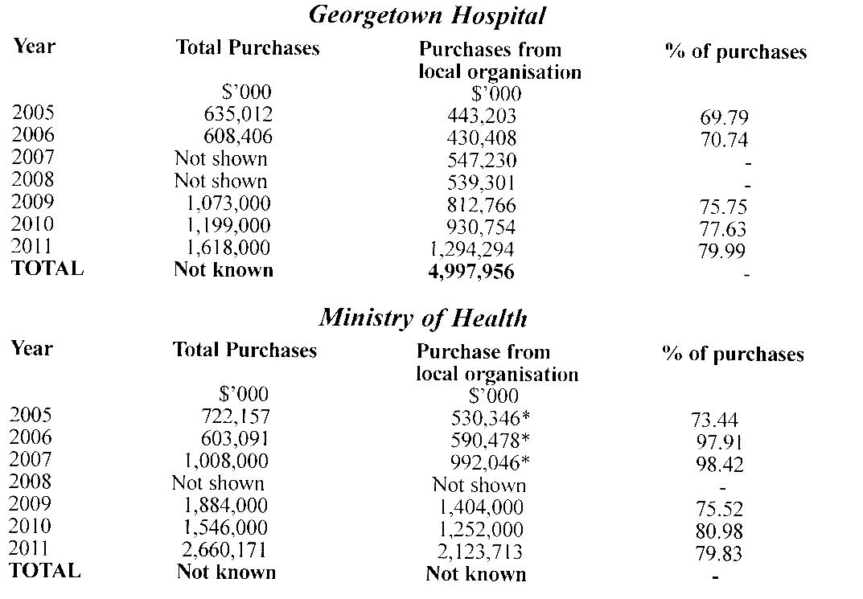 20130128georgetownhospital
