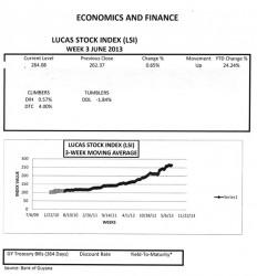 20130621economics