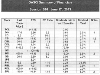 20130621financials