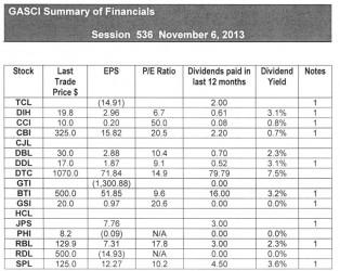 20131108financials