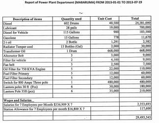 20131111mabura power