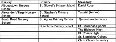 20131129closed schools