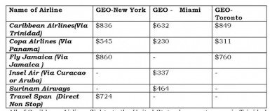 20140603airline fees