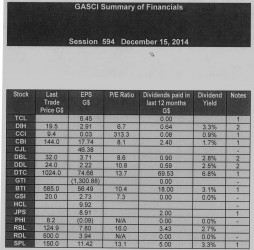 20141219financial summary dec 18