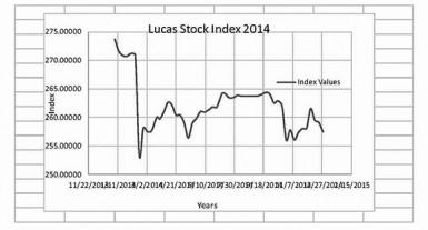 20150201lucas table