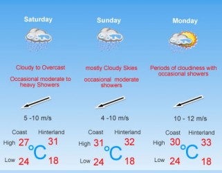 Hydromet.gov.gy - 3 day forecast