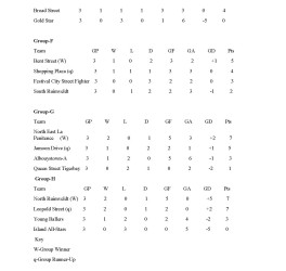 20151130Final Points Standings_Page_2