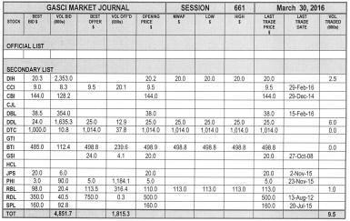 20160401gasci market journal march 32