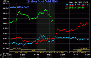 20160617gold prices June17