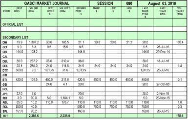 Market Journal5