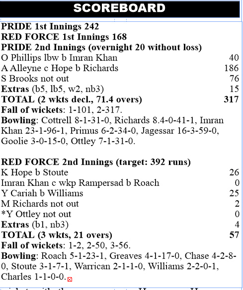 20161121red-force-score