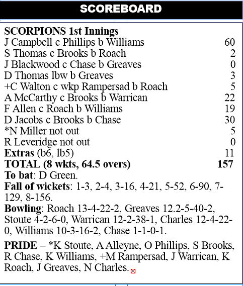 20161127scorpions-score