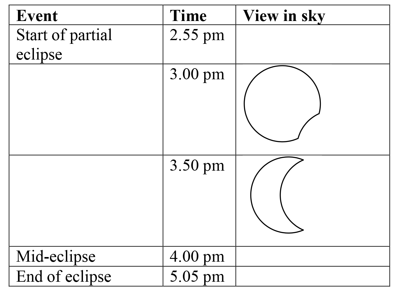 Don't Miss The Solar Eclipse - Monday, August 21, 2017