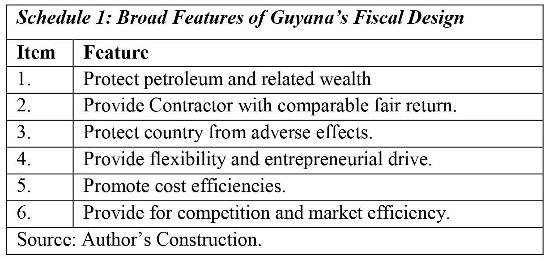 Debate Analysis Of Guyanas 2016 Production Sharing Agreement Psa