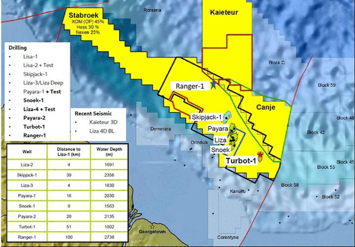 Exxon Set To Begin Drilling New Well Stabroek News