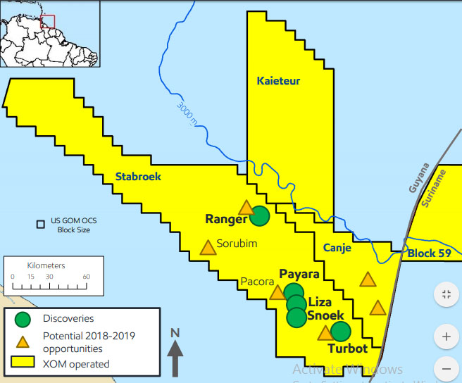ExxonMobil reports seventh discovery offshore Guyana