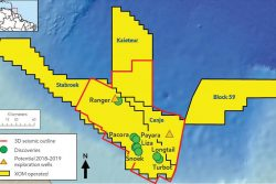Guyana Basin: A map of the Stabroek Block with the Longtail and other discovery wells.