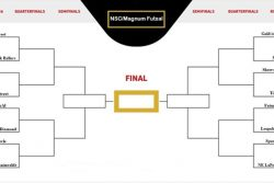 The official knockout draws for the NSC/Magnum Futsal Championship